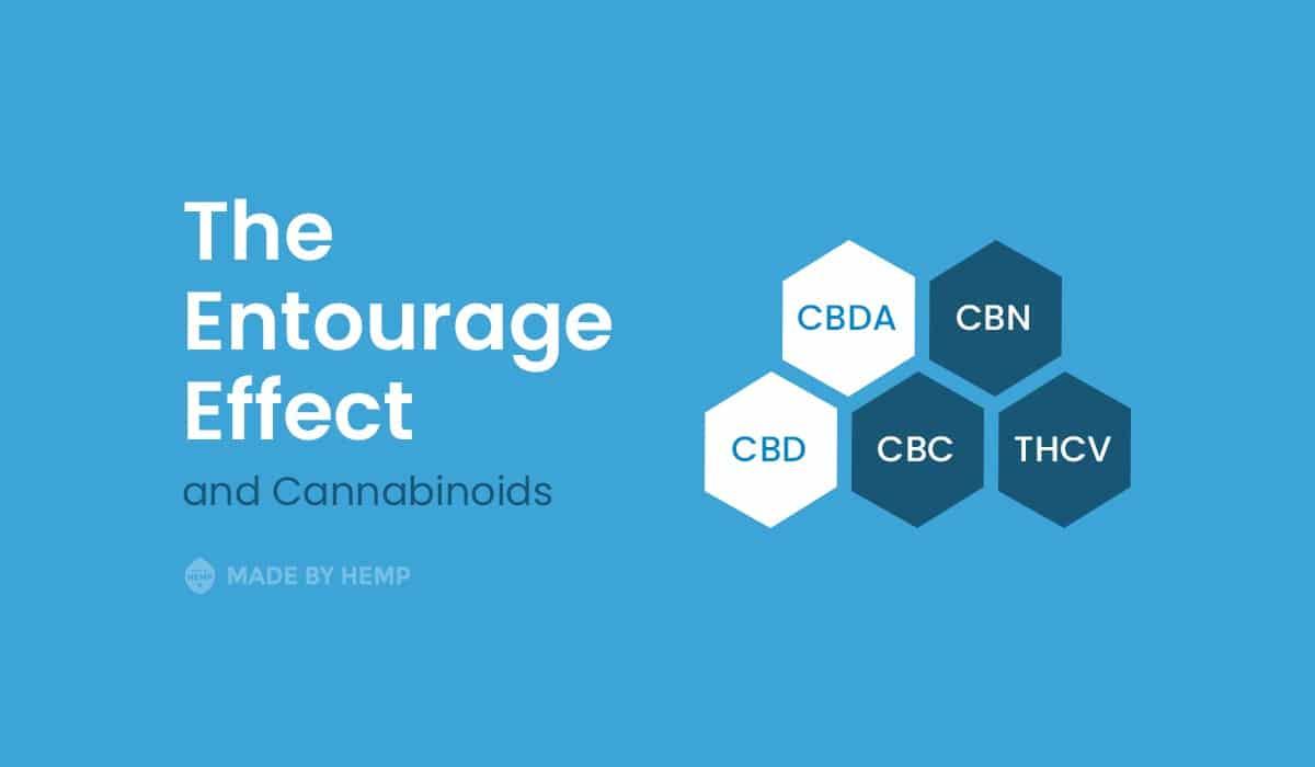 cannabinoïdes à effet d'entourage